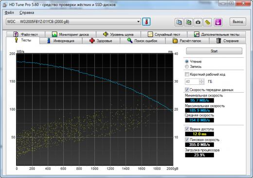 WD Gold 2 TB (WD2005FBYZ) скорость чтения
