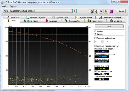 WD Gold 2 TB (WD2005FBYZ) скорость записи